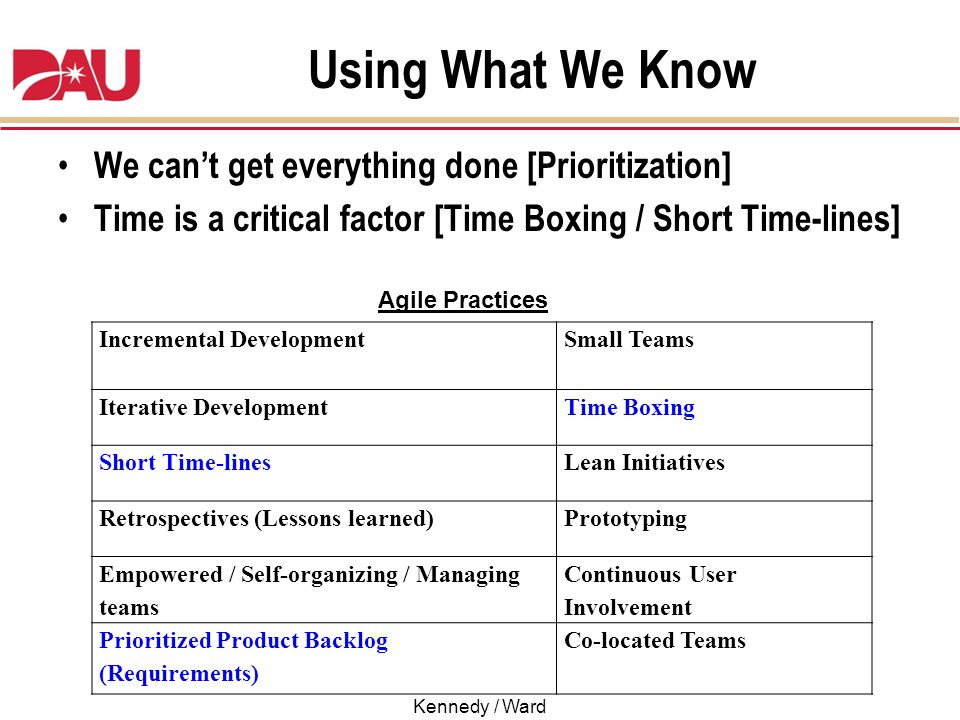 Using What We Know We can't get everything done [Prioritization]